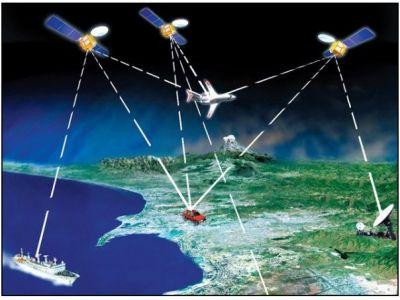 چین د متحده ایالاتو د GPS ځواب هم چمتو کړ